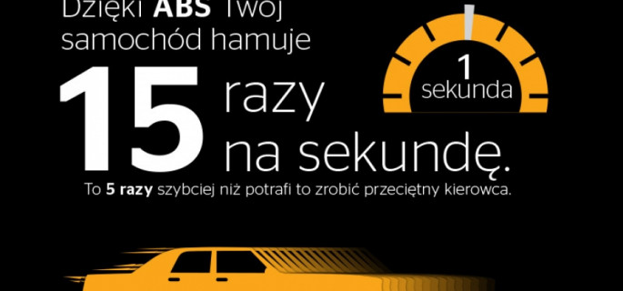 Elektronika reaguje szybciej i bardziej powtarzalnie od kierowcy - dzięki jej wsparciu łatwiej zapanować nad pojazdem